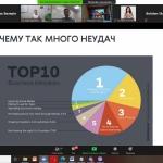 Слухачі Бізнес-школи ВТЕІ КНТЕУ брали участь у вебінарі «Ціннісна пропозиція»